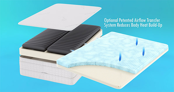 Air-Pedic-Air-Flow-Layer