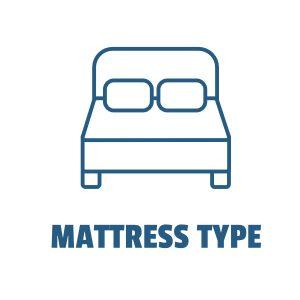 Mattress Type Title Image Button White