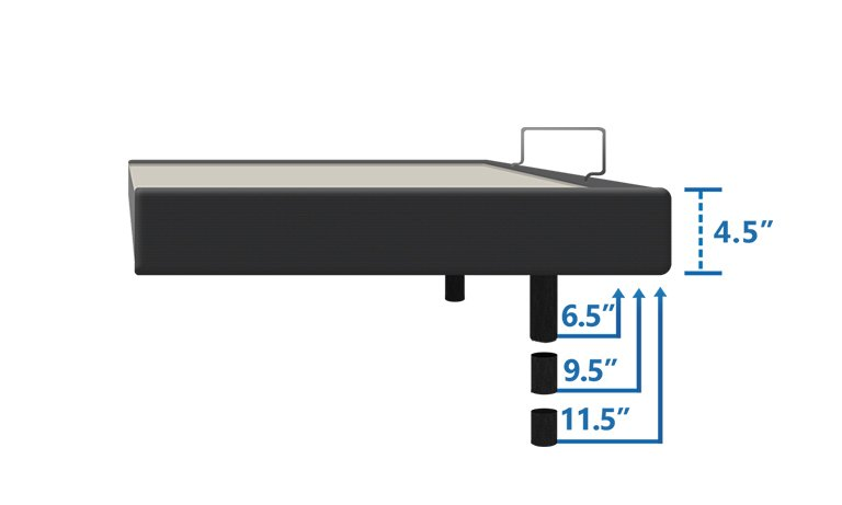 Puffy adjustable mattress base, 4 different height diagram