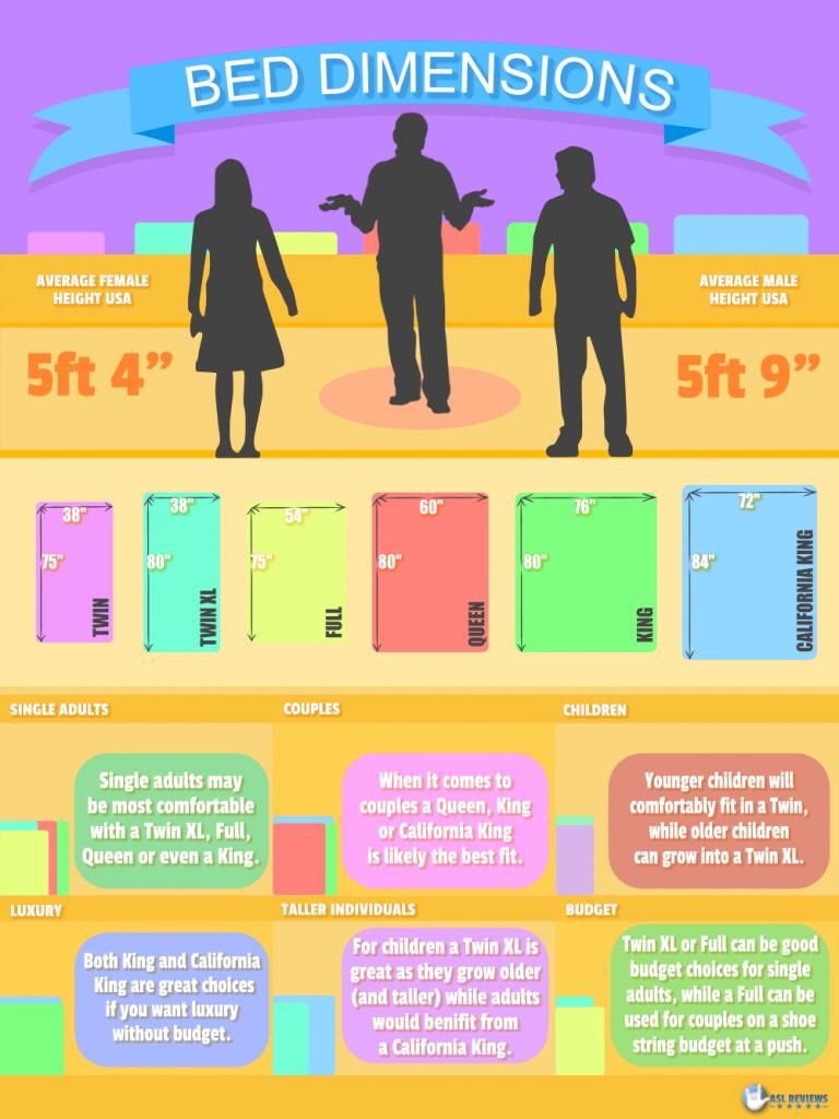 Mattress Sizing Chart and Infograph